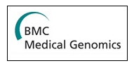 BMC Med Genomics resized