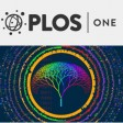 PloS One color
